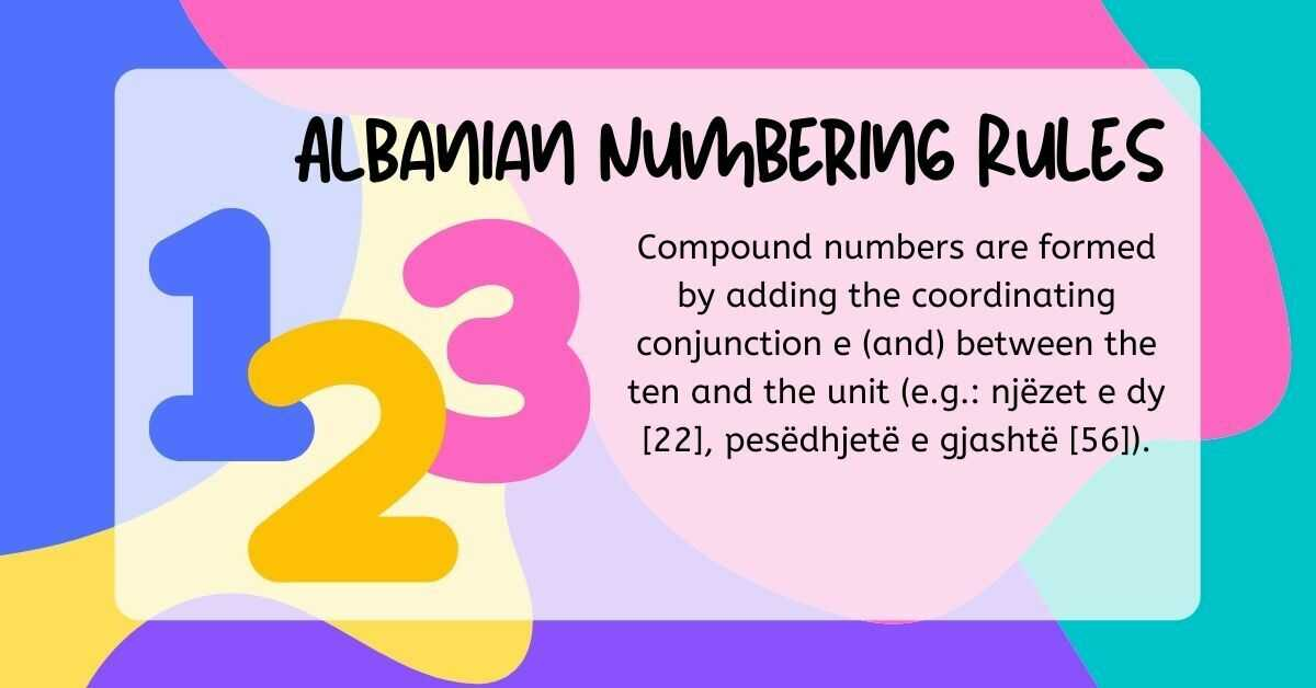 Albanian Numbering Rules