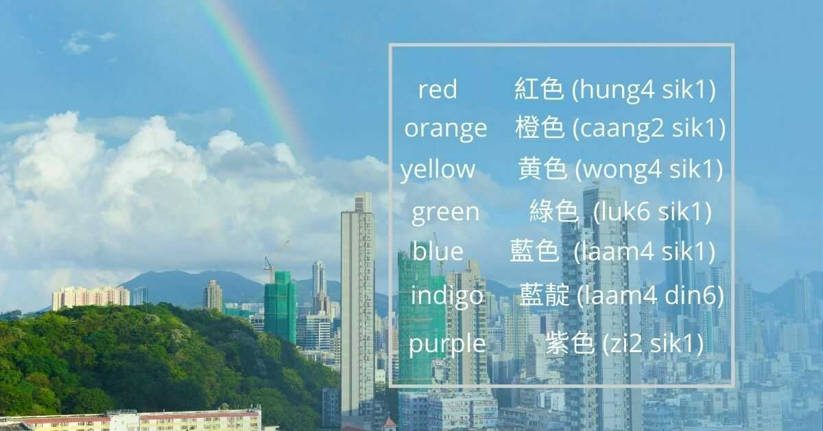 Naming Colors In Cantonese