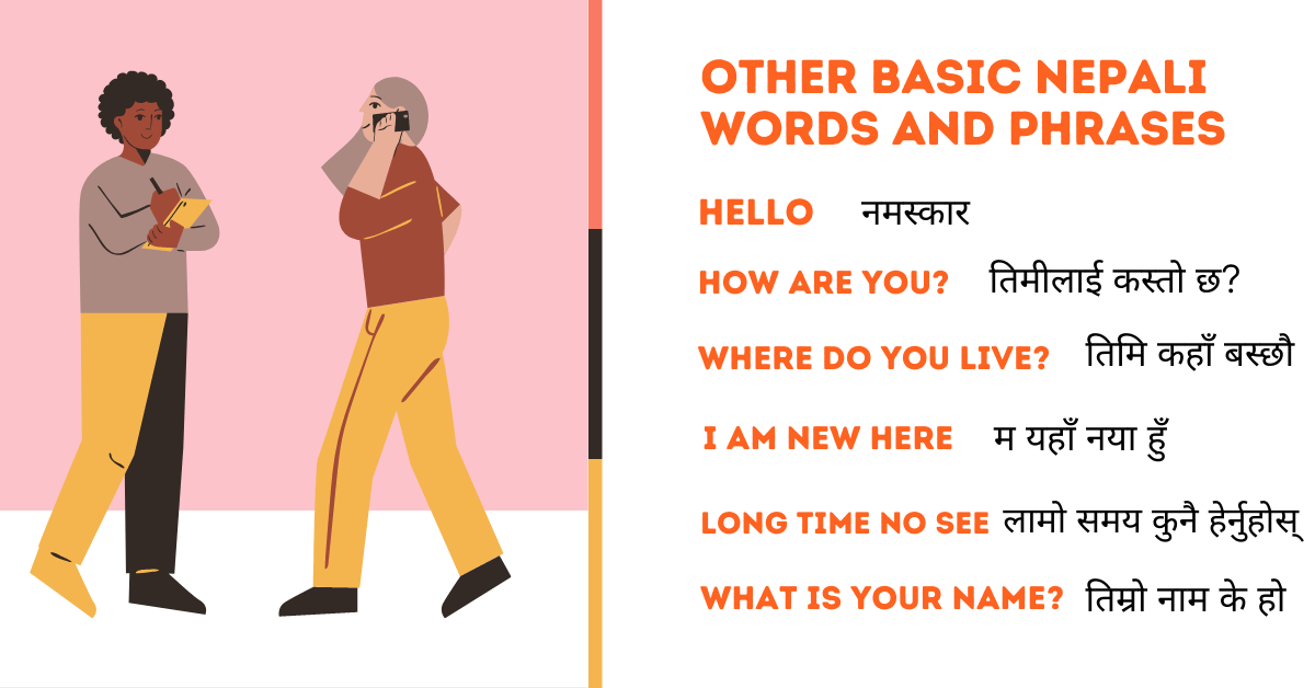 Nepali Alphabet And Spelling: Basic Words And Phrases