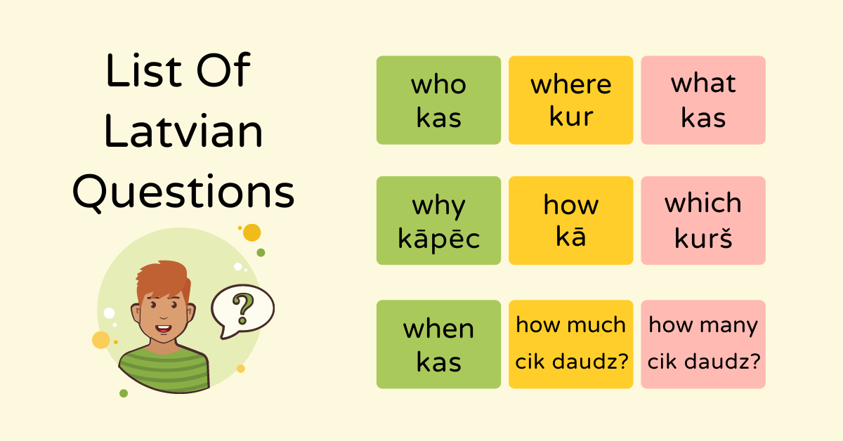 Latvian Questions Words