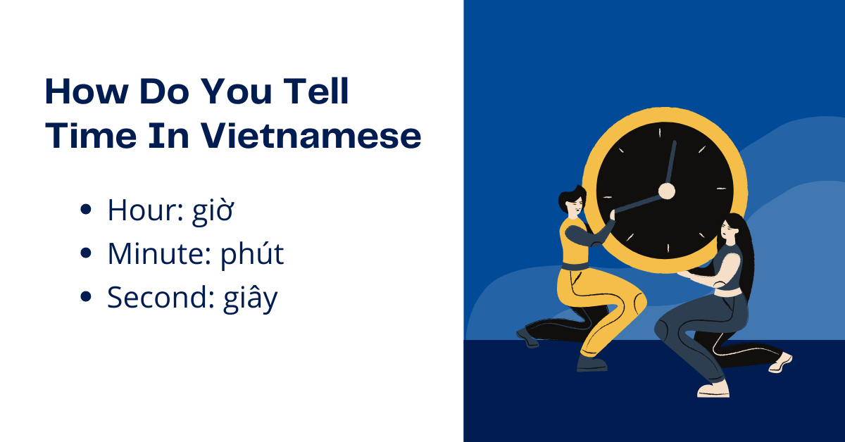 Telling The Time In Vietnamese