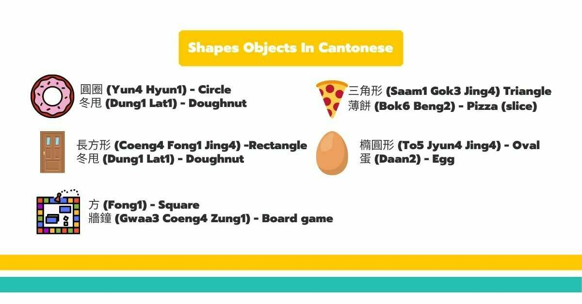 Shapes and Objects In Cantonese Language