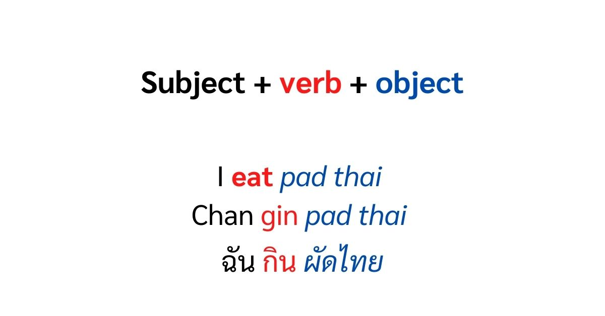 How sentences are ordered in Thai